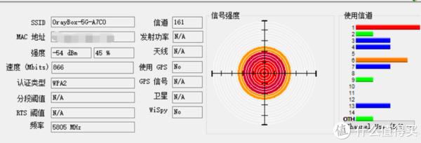 對無線路由知識的誤解!解釋天線數量與信號強度之間的關系
