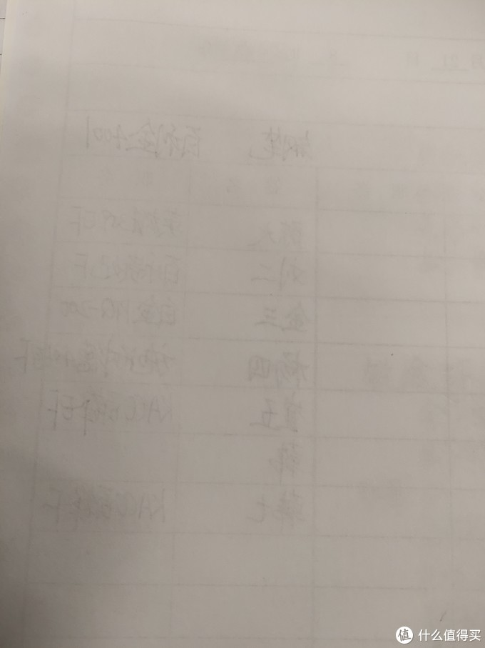 80gA4纸洇纸情况