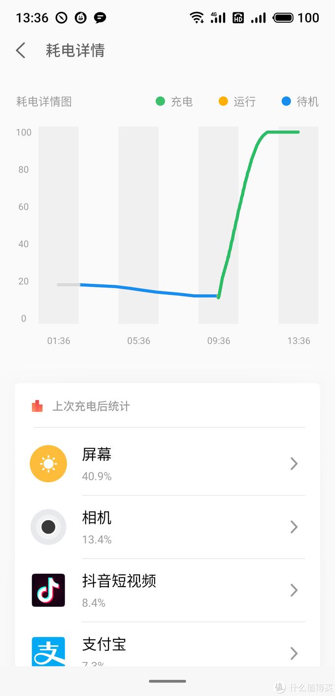 千元机价格、旗舰级体验:魅族Note9使用评测