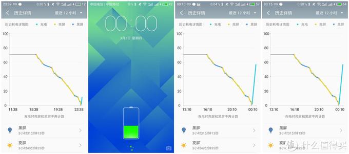 趁手的日常用手机 - 魅蓝5s深度评测