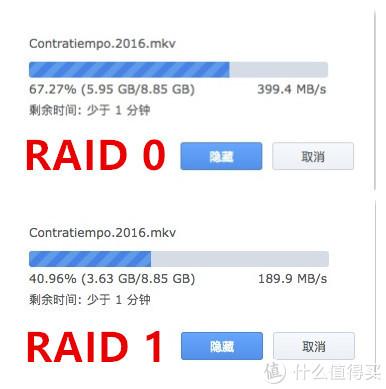 RAID0与RAID1速度对比