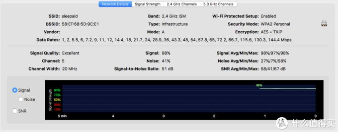 你需要的路由器——LINKSYS EA8300三频路由器测评