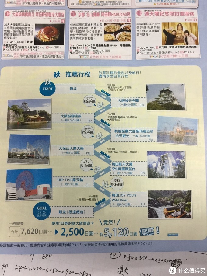 下篇:环球影城+奈良+大阪周游