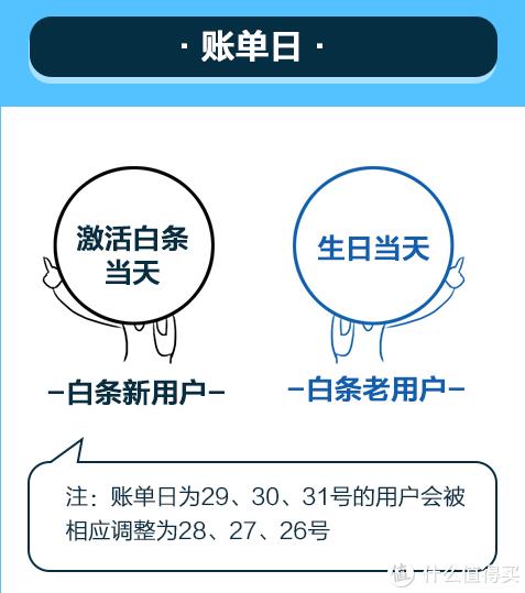 京东白条账单升级-到底是好事还是坏事?