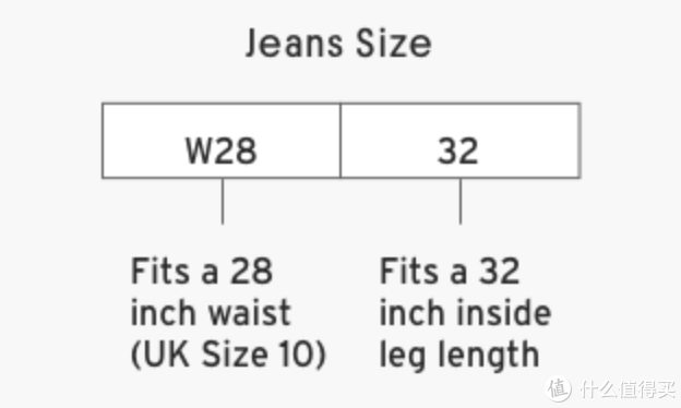 #热征#英淘好物# 哪些英国服饰白菜又高颜值的品牌值得买