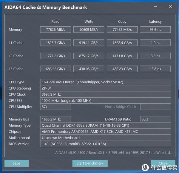 打造最炫锐龙风主机 — AMD Threadripper 1950X/微星X399 开箱