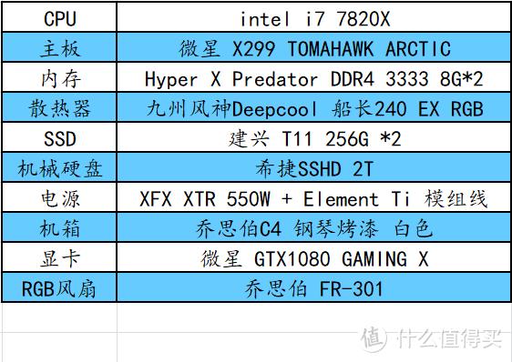 终于用上8核心16线程了!X299平台,我来了