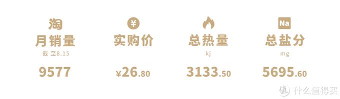 自热火锅,你这是在玩火自焚啊!