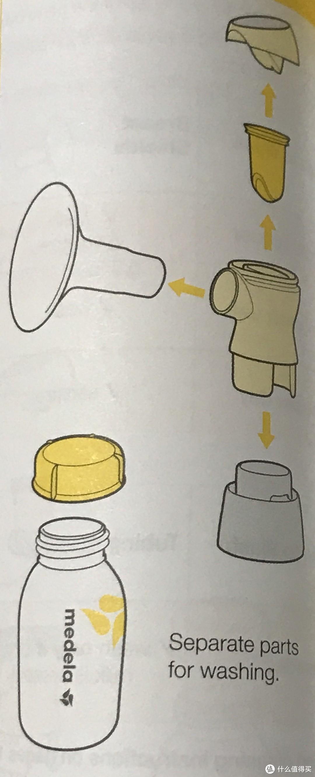 Medela 美德乐 致韵 智能电动吸奶器开箱及使用初感