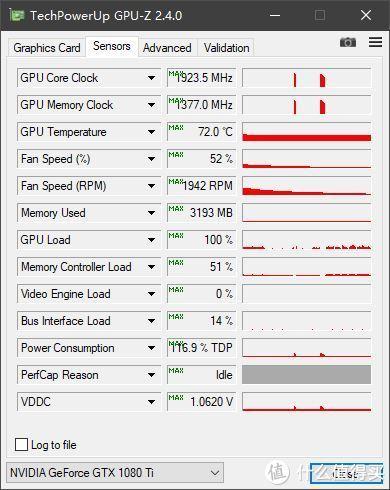 炸裂的性价比 — EVGA GTX1080Ti SC BLACK 使用评测