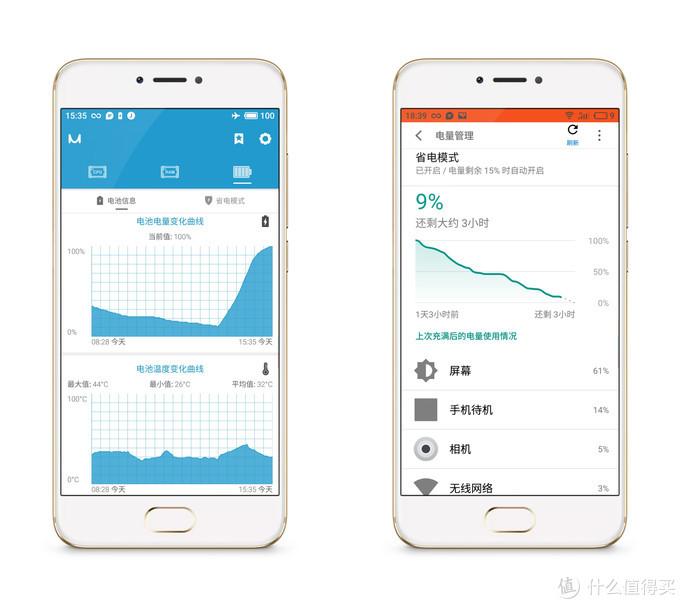 魅蓝 Note 6 初体验,可能是千元级拍照最强的酷炫大手机