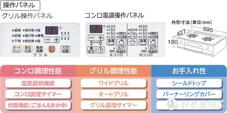 装修喵星人之家 篇二十:日本燃气灶橱柜设计及安装细节全攻略