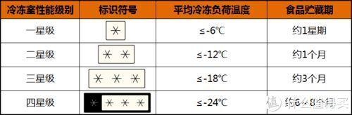 纵然蜗居北京也要一个大大的冰箱---三星 风冷变频多门冰箱 510L