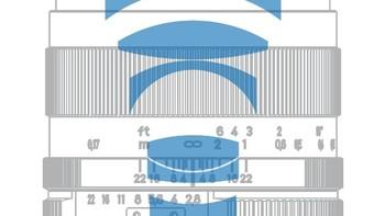 蔡司 Distagon T* 21mm f/2.8 定焦镜头镜片设计(镜盒 焦距 镜头 镀膜)
