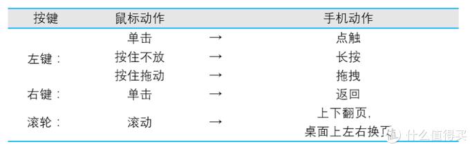 【众测报告】强大的工业设计能力——ELECOM M-CC2BRS 便携蓝牙鼠标
