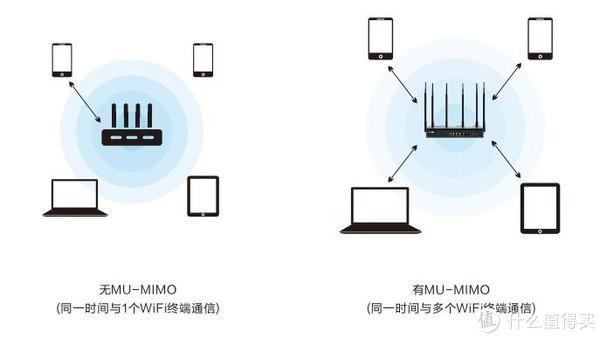 10月2号首发购入的 华硕 RT-ACRH17路由器使用报告