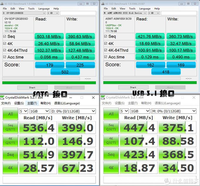 移动百宝箱:ORICO奥睿科 2567W3移动魔盘 旗舰版众测分享