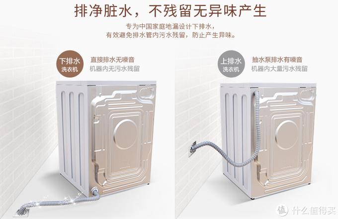 #原创新人#解读海尔滚筒洗衣机型号避坑选购