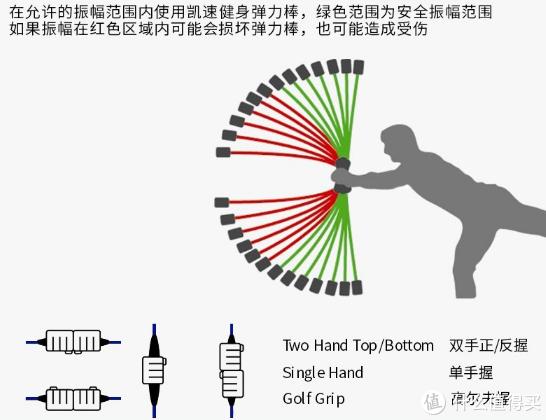 #晒单大赛#Kansoon 凯速 振颤棒,放松肌肉瘦小臂瘦全身?真人评测告诉你!