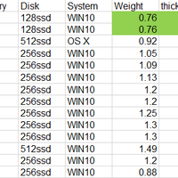 惠普 ENVY 13-ab024TU 笔记本购买理由(价格 需求)