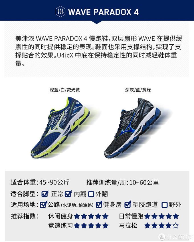 #晒单大赛#—不跑步的人买鞋历程—双十一战果系列之NO.3 美津浓Paradox4/Catalyst晒单,与Connect3对比
