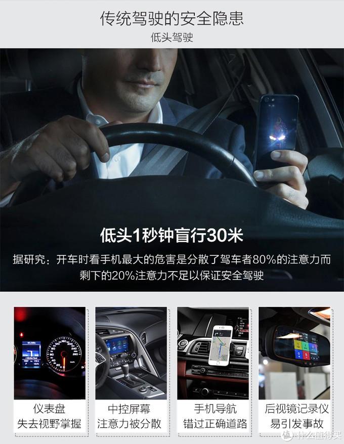 『抬起你的头』IOG欧果G2智能行车安全助手