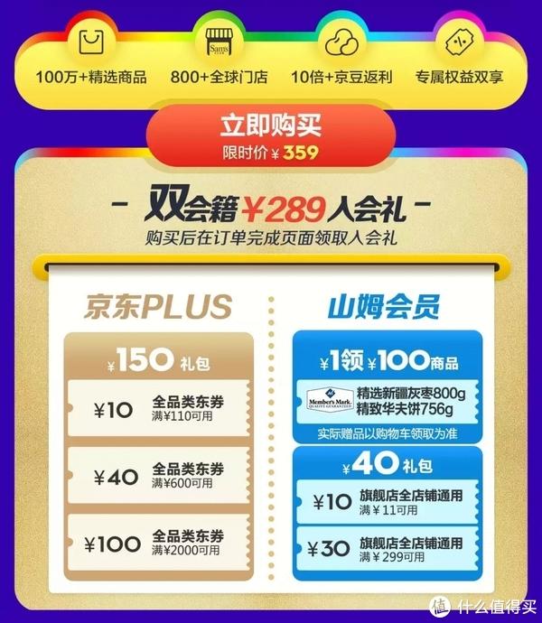 #晒单大赛#Plus涨价在即,山姆会员店X京东Plus双会籍有哪些值得买?