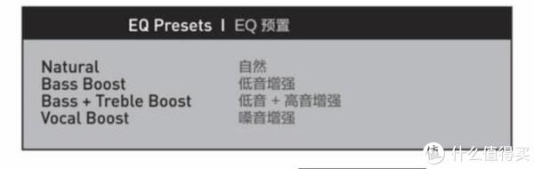 """#原创新人#晒单大赛#为了吃鸡,我花900元买了一个""""作弊器"""":乌龟海岸Stealth450游戏耳机"""