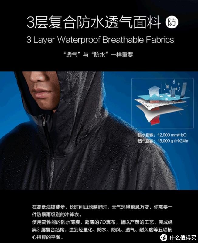 春秋时节跑山终极解决方案——GearLab超轻防水冲锋衣测评