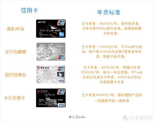 善用信用卡,出行省大钱:1000元内搞定厦门双人3日游