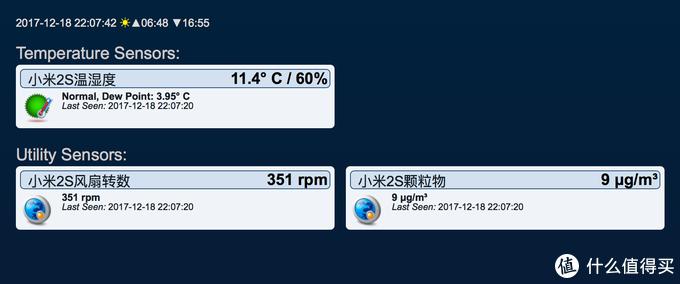 戴着镣铐起舞的小米米家空气净化器2s,究竟是值还是不值?