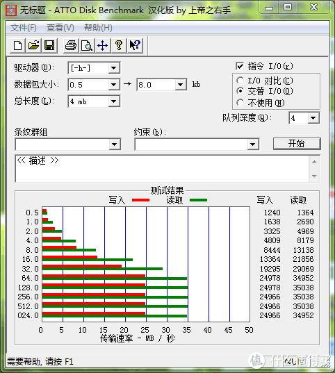 因为此时的时候只有usb2.0接口所以速度达不到标称值
