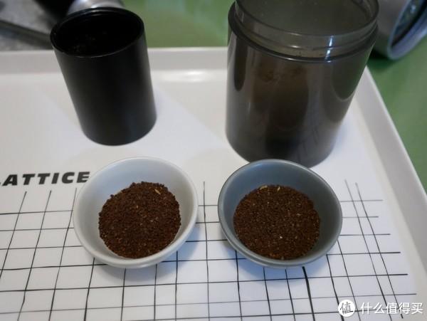 手磨的选择:Orphan Espresso Lido ET 手摇磨豆机