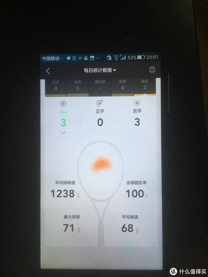 ZEPP Tennis 2 网球传感器