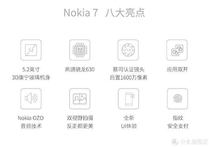 情怀与性价比的艰难选择,诺基亚7手机评测手记
