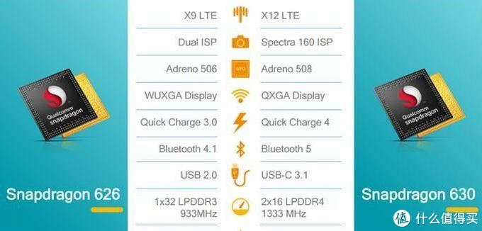 关于Nokia 7我所知道的都在这里--- Nokia 7 使用评测报告