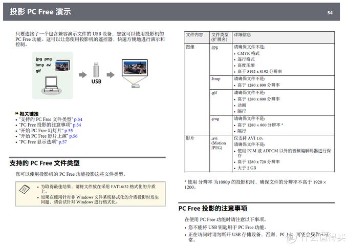 白天工作帮手,夜晚休闲搭档——Epson CH-TW650商住两用投影仪评测