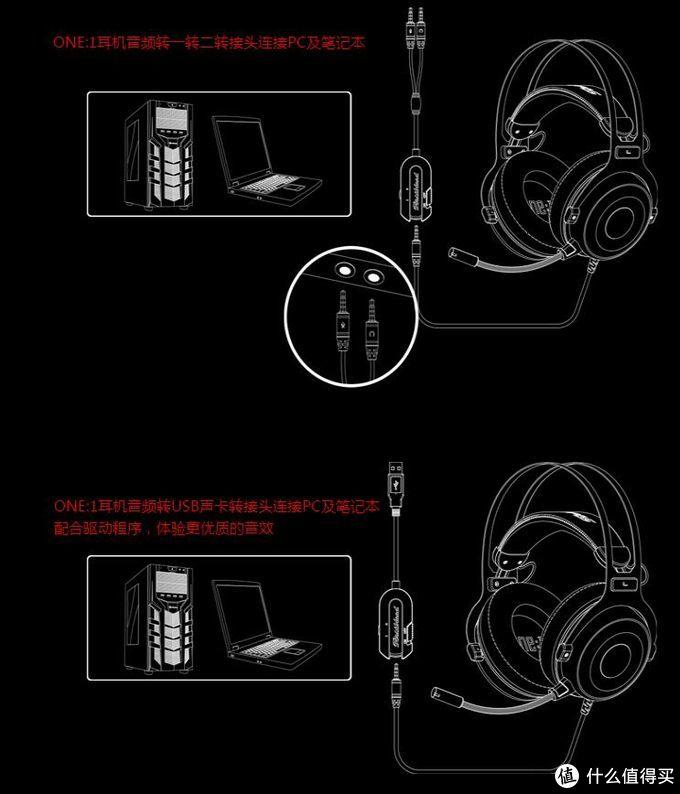听声辩位,游戏利器——黑爵 The one7.1游戏耳机体验