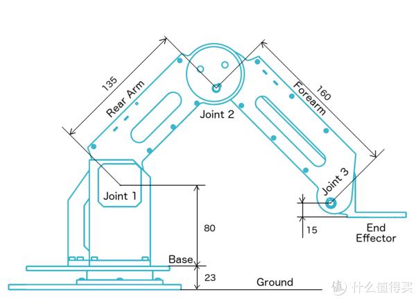 硬核DIYer日志 篇一:再也不担心罚抄100遍了?Arduino平台集大成之作:Dobot 机械臂 全网首拆