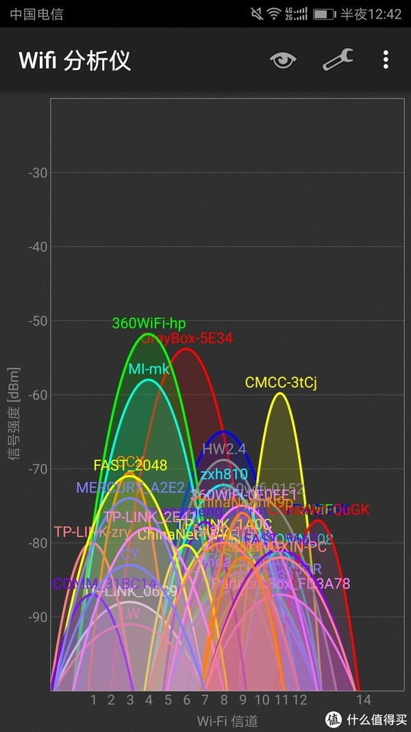 急速VPN组网的路由器—Oray 蒲公英 X3 路由器 展示和使用