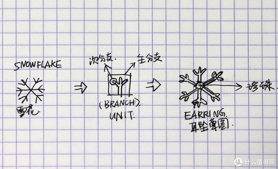 #手作传情#2018情人节礼物——原创少女心雪花耳坠手作教程~撩妹神器~