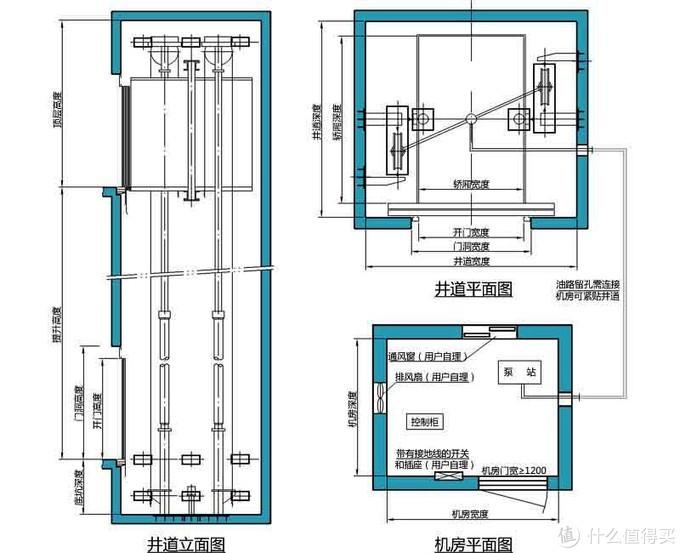 液压电梯工作原理图
