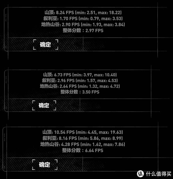DIY永不凋零—入门独立显卡MAXSUN 铭瑄 GT1030 & GTX740 & Colorful 七彩虹 GT750对比测试