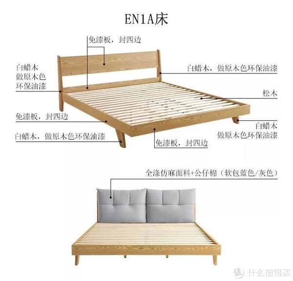 只有床的脚是白蜡木(OR水曲柳?)