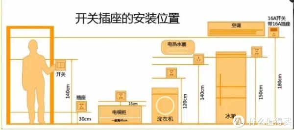 """小县城2018年回忆2017年""""马拉松""""装修房(上)"""