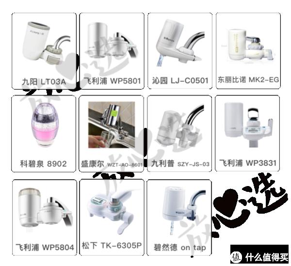 家居评测:20款水龙头净水器对比,有哪些可以和碧然德媲美?