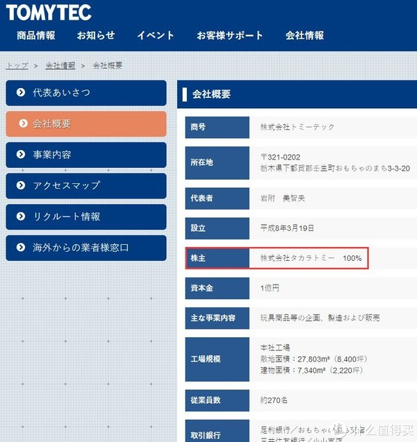 N比例火车模型 篇三:#本站首晒#Takara Tomy Tomix 90950 火车模型控制器轨道A+B套装