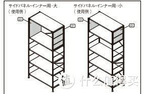 MUJI的变形金刚—SUS不锈钢架