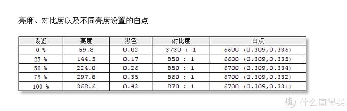 Acer 宏碁 掠夺者 XB271HU IPS显示器 开箱及评测