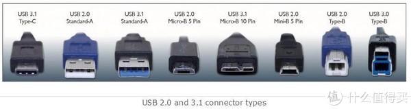 千兆网口实用、充电性能鸡肋:Orico 奥睿科 全铝 Type-C转千兆网口 简评